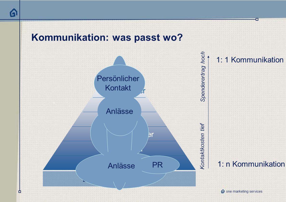 one marketing services Kommunikation: was passt wo.