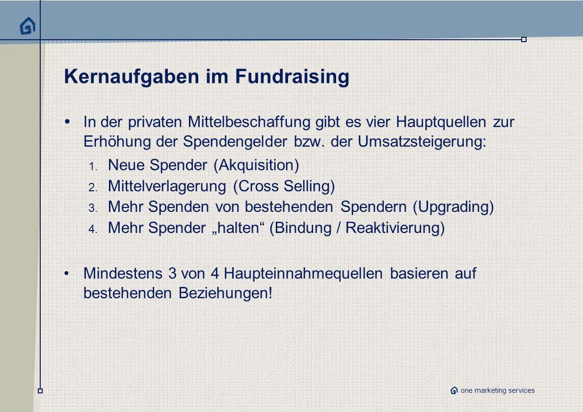 one marketing services Kernaufgaben im Fundraising In der privaten Mittelbeschaffung gibt es vier Hauptquellen zur Erhöhung der Spendengelder bzw.