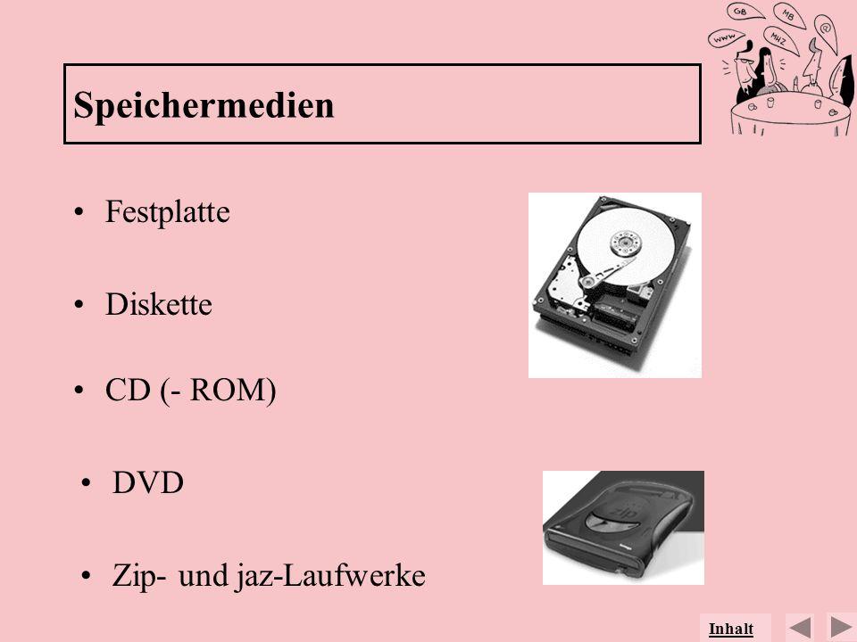 Speichermedien Festplatte Diskette CD (- ROM) DVD Zip- und jaz-Laufwerke Inhalt