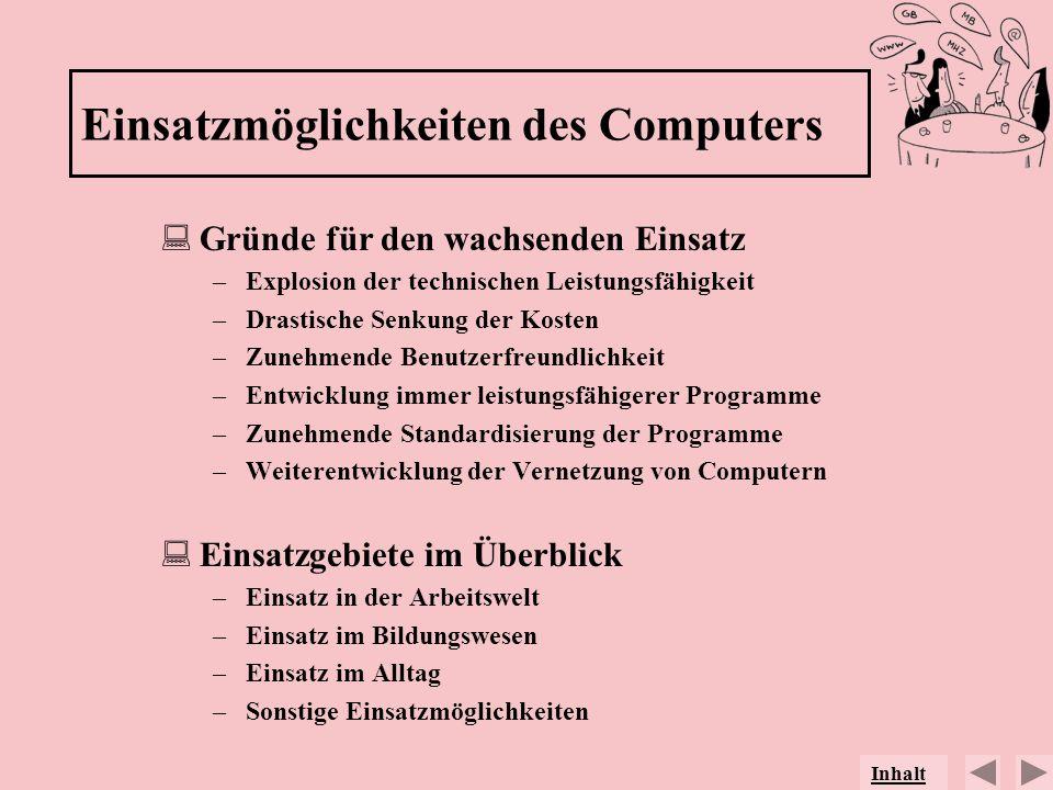 Ergonomie Bildschirm –dreh- und wendbar –Größe –Bildwdh.