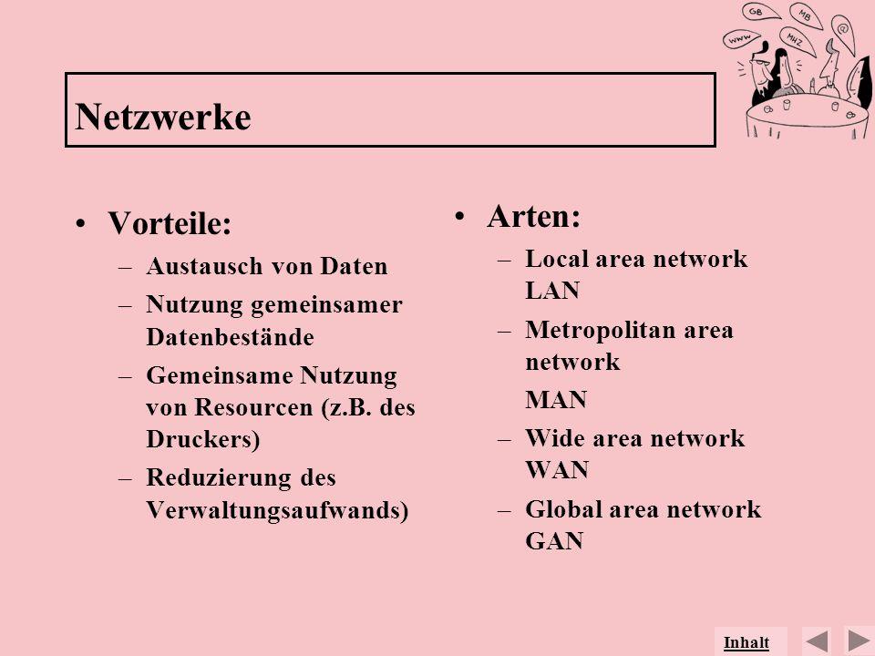 Netzwerke Vorteile: –Austausch von Daten –Nutzung gemeinsamer Datenbestände –Gemeinsame Nutzung von Resourcen (z.B. des Druckers) –Reduzierung des Ver