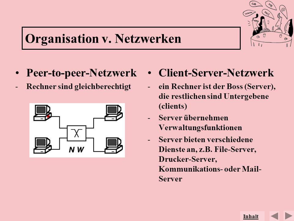 Organisation v. Netzwerken Peer-to-peer-Netzwerk -Rechner sind gleichberechtigt Client-Server-Netzwerk -ein Rechner ist der Boss (Server), die restlic