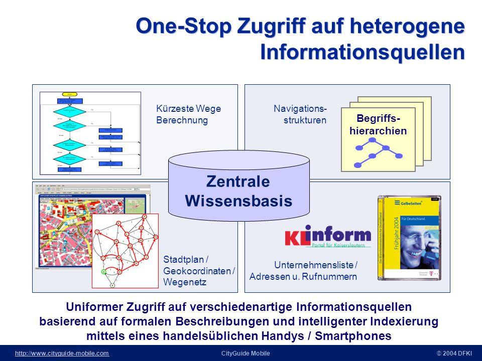 http://www.cityguide-mobile.comhttp://www.cityguide-mobile.comCityGuide Mobile© 2004 DFKI One-Stop Zugriff auf heterogene Informationsquellen Unternehmensliste / Adressen u.
