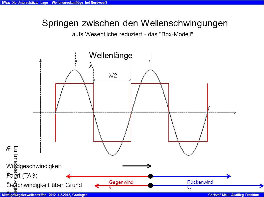 Mittelgebirgsleewellentreffen 2012, 4.2.2012, GöttingenChristof Maul, Akaflieg Frankfurt NWa: Die Unterschätzte Lage - Wellenstreckenflüge bei Nordwest.
