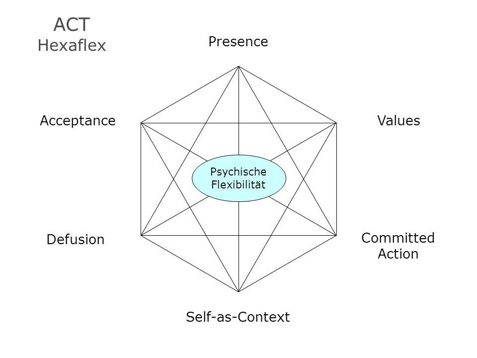ACT Kernfähigkeiten Psychische Flexibilität