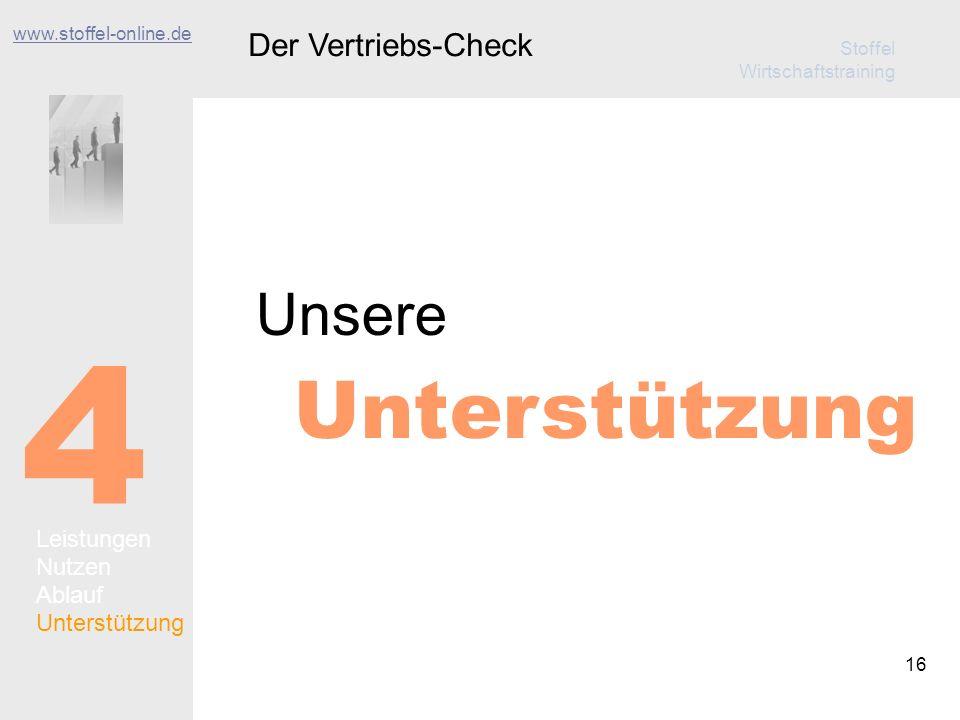 Stoffel Wirtschaftstraining 16 Unterstützung Unsere Der Vertriebs-Check 4 Leistungen Nutzen Ablauf Unterstützung www.stoffel-online.de