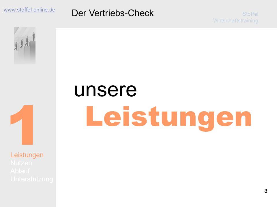 Stoffel Wirtschaftstraining 8 1 Leistungen Nutzen Ablauf Unterstützung Leistungen unsere Der Vertriebs-Check www.stoffel-online.de