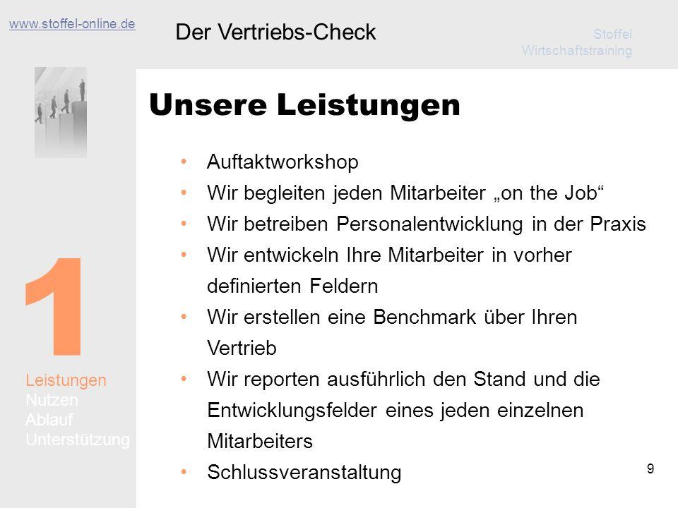 Stoffel Wirtschaftstraining 10 Nutzen Ihr Der Vertriebs-Check 2 Leistungen Nutzen Ablauf Unterstützung www.stoffel-online.de