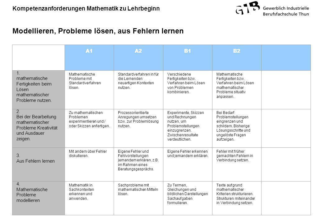 Kompetenzanforderungen Mathematik zu Lehrbeginn Modellieren, Probleme lösen, aus Fehlern lernen A1A2B1B2 1. mathematische Fertigkeiten beim Lösen math