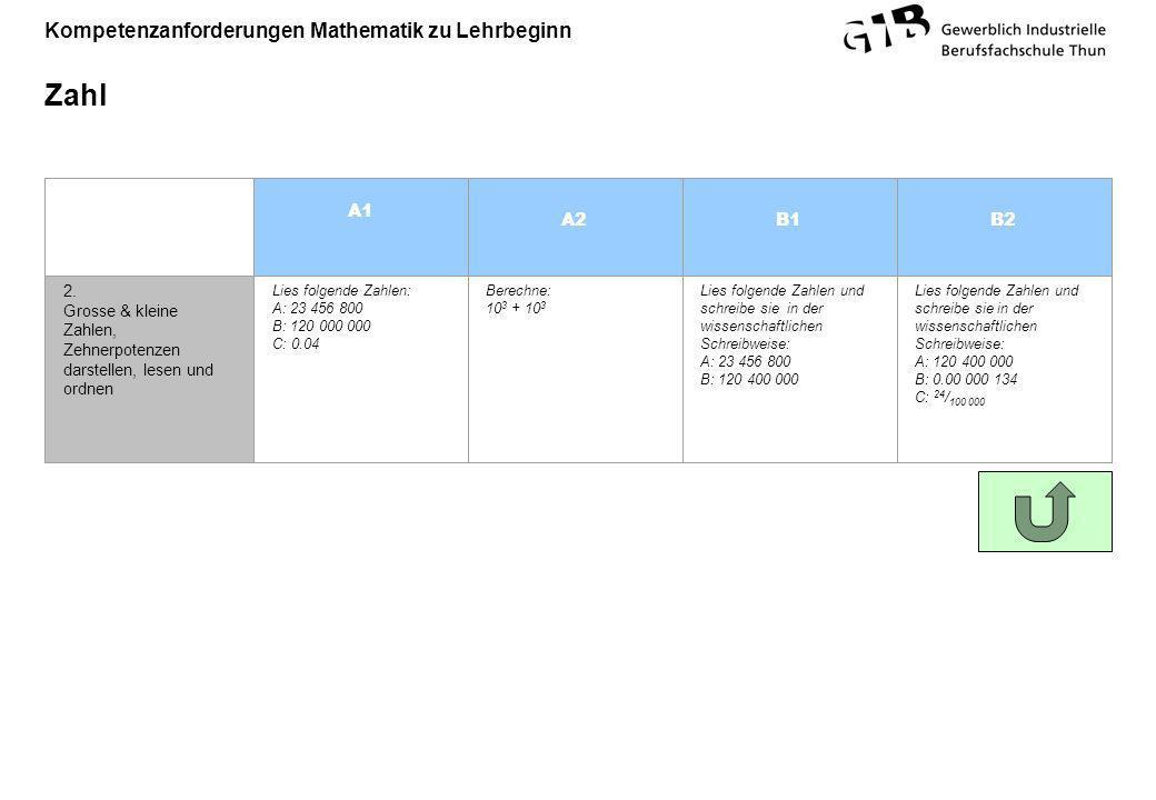 Kompetenzanforderungen Mathematik zu Lehrbeginn Zahl A1 A2B1B2 2. Grosse & kleine Zahlen, Zehnerpotenzen darstellen, lesen und ordnen Lies folgende Za