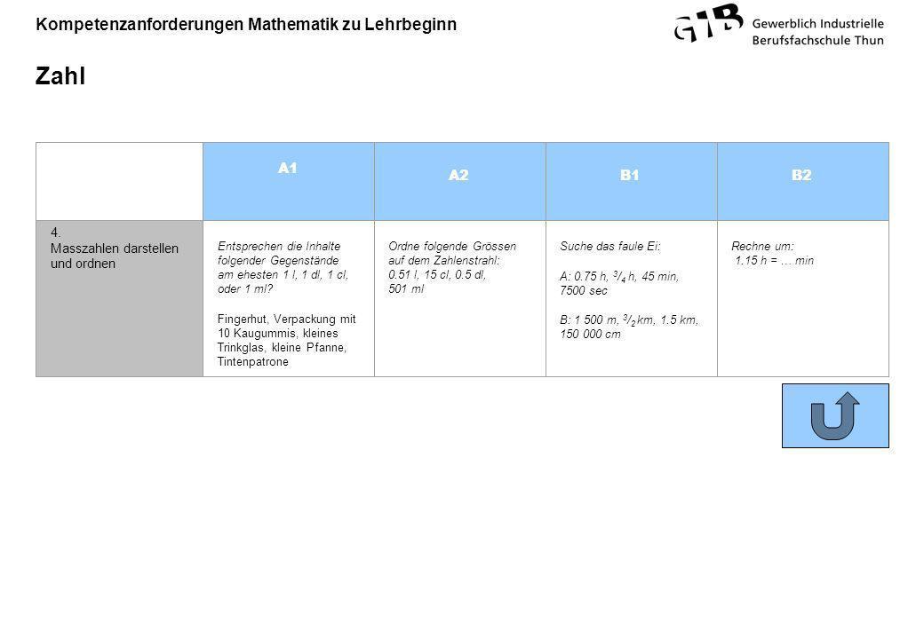 Kompetenzanforderungen Mathematik zu Lehrbeginn Zahl 4. Masszahlen darstellen und ordnen Entsprechen die Inhalte folgender Gegenstände am ehesten 1 l,
