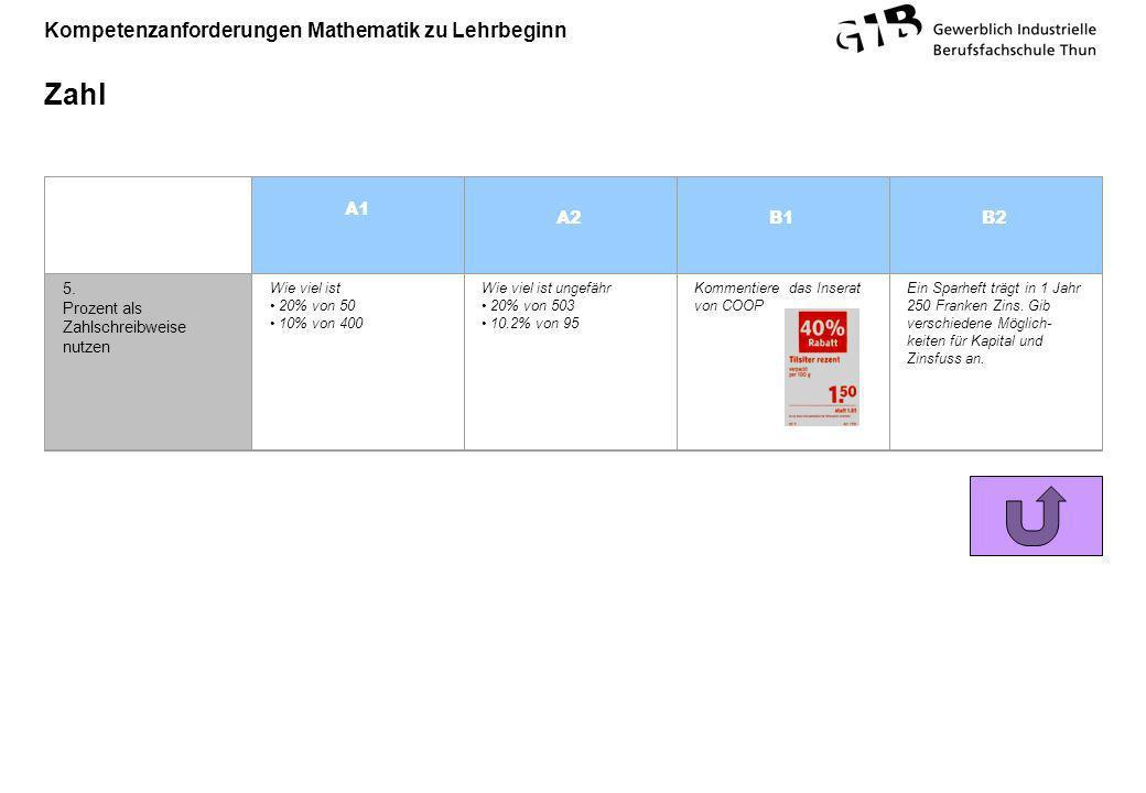 Kompetenzanforderungen Mathematik zu Lehrbeginn Zahl 5. Prozent als Zahlschreibweise nutzen Wie viel ist 20% von 50 10% von 400 Wie viel ist ungefähr