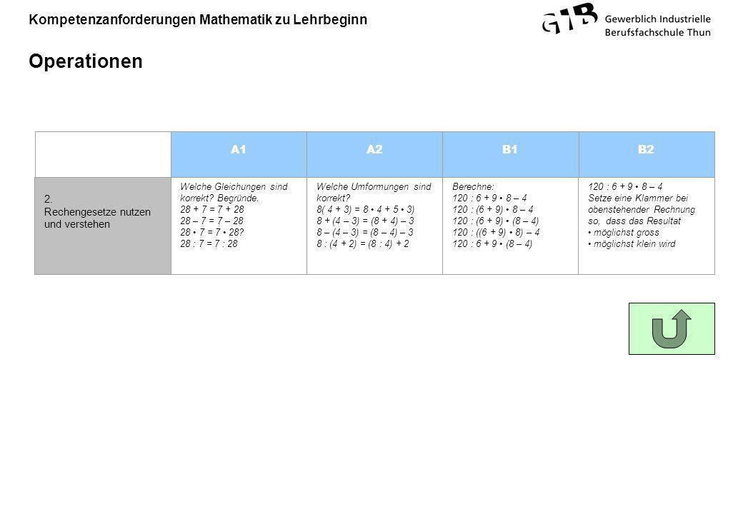 Kompetenzanforderungen Mathematik zu Lehrbeginn Operationen A1A2B1B2 2. Rechengesetze nutzen und verstehen Welche Gleichungen sind korrekt? Begründe.