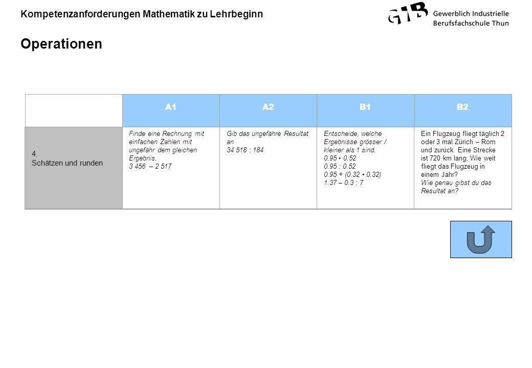 Kompetenzanforderungen Mathematik zu Lehrbeginn Operationen A1A2B1B2 4. Schätzen und runden Finde eine Rechnung mit einfachen Zahlen mit ungefähr dem