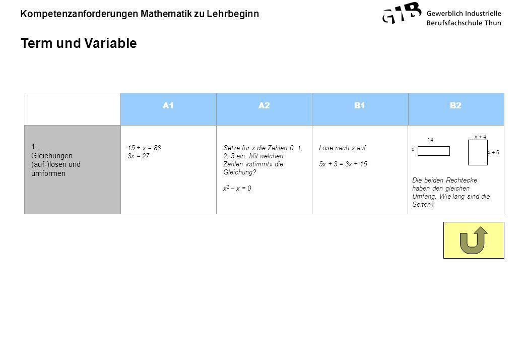 Kompetenzanforderungen Mathematik zu Lehrbeginn Term und Variable A1A2B1B2 x 14 x + 4 x + 6 Die beiden Rechtecke haben den gleichen Umfang. Wie lang s