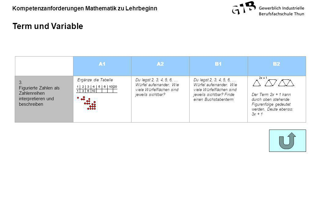 Kompetenzanforderungen Mathematik zu Lehrbeginn Term und Variable A1A2B1B2 3. Figurierte Zahlen als Zahlenreihen interpretieren und beschreiben Ergänz
