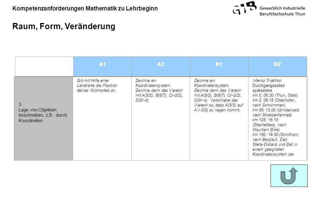 Kompetenzanforderungen Mathematik zu Lehrbeginn Raum, Form, Veränderung A1A2B1B2 3. Lage von Objekten beschreiben, z.B. durch Koordinaten Gib mit Hilf