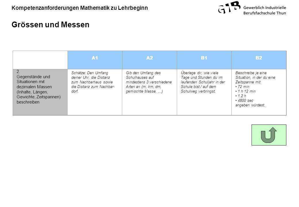 Kompetenzanforderungen Mathematik zu Lehrbeginn Grössen und Messen A1A2B1B2 2. Gegenstände und Situationen mit dezimalen Massen (Inhalte, Längen, Gewi