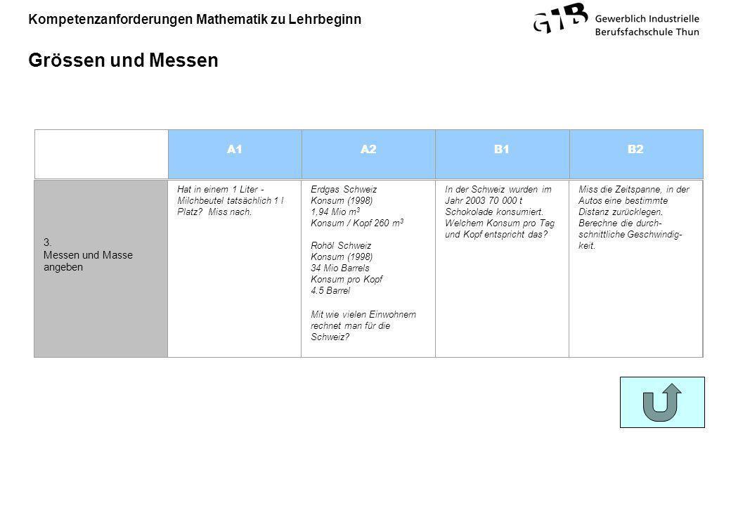 Kompetenzanforderungen Mathematik zu Lehrbeginn Grössen und Messen A1A2B1B2 3. Messen und Masse angeben Hat in einem 1 Liter - Milchbeutel tatsächlich