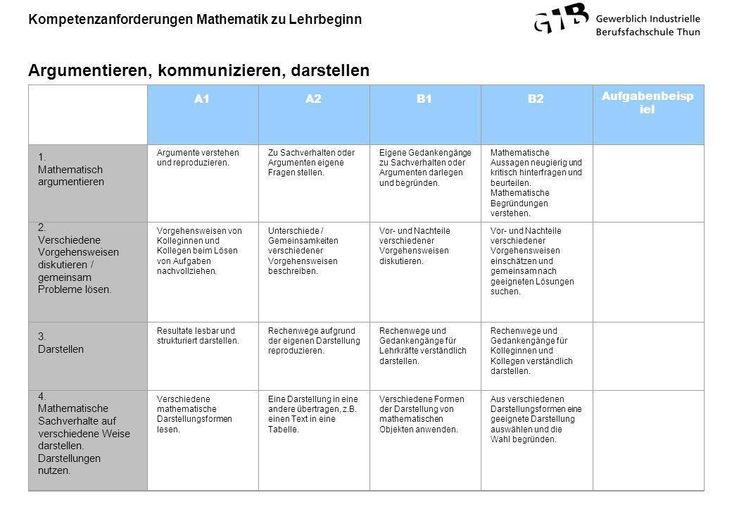Kompetenzanforderungen Mathematik zu Lehrbeginn Argumentieren, kommunizieren, darstellen A1A2B1B2 Aufgabenbeisp iel 1. Mathematisch argumentieren Argu