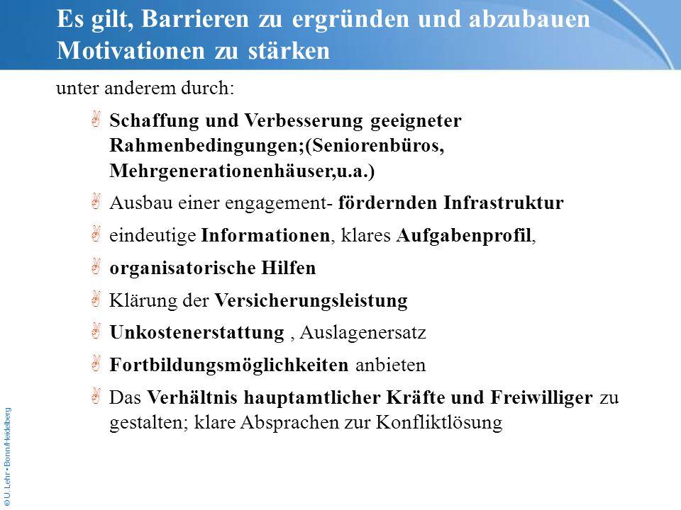 © U. Lehr Bonn/Heidelberg Es gilt, Barrieren zu ergründen und abzubauen Motivationen zu stärken unter anderem durch: Schaffung und Verbesserung geeign