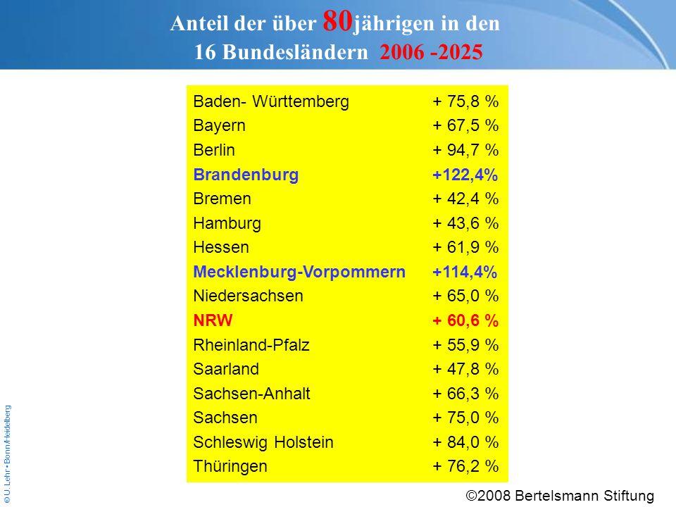 © U. Lehr Bonn/Heidelberg Baden- Württemberg+ 75,8 % Bayern+ 67,5 % Berlin+ 94,7 % Brandenburg+122,4% Bremen+ 42,4 % Hamburg+ 43,6 % Hessen+ 61,9 % Me