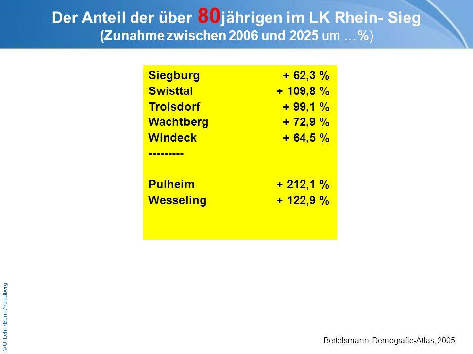 © U. Lehr Bonn/Heidelberg Siegburg+ 62,3 % Swisttal+ 109,8 % Troisdorf+ 99,1 % Wachtberg+ 72,9 % Windeck+ 64,5 % --------- Pulheim+ 212,1 % Wesseling+