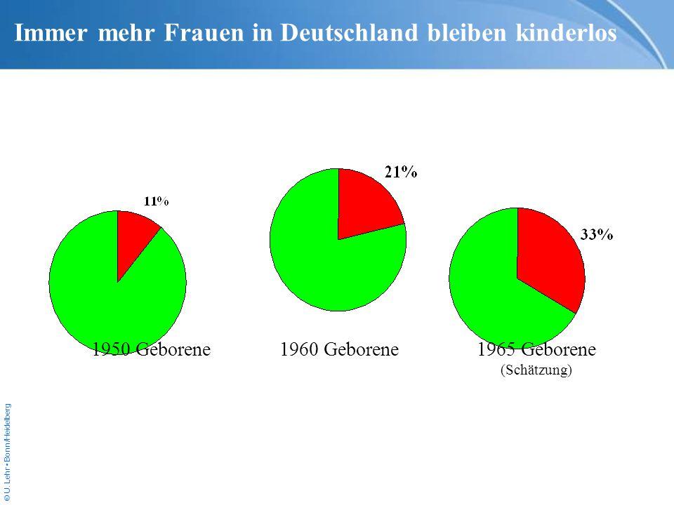 © U. Lehr Bonn/Heidelberg Immer mehr Frauen in Deutschland bleiben kinderlos 1950 Geborene1960 Geborene1965 Geborene (Schätzung)