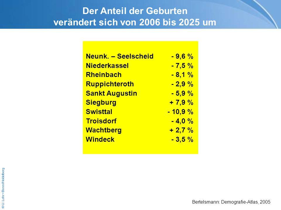 © U. Lehr Bonn/Heidelberg Neunk. – Seelscheid- 9,6 % Niederkassel- 7,5 % Rheinbach- 8,1 % Ruppichteroth- 2,9 % Sankt Augustin- 5,9 % Siegburg+ 7,9 % S