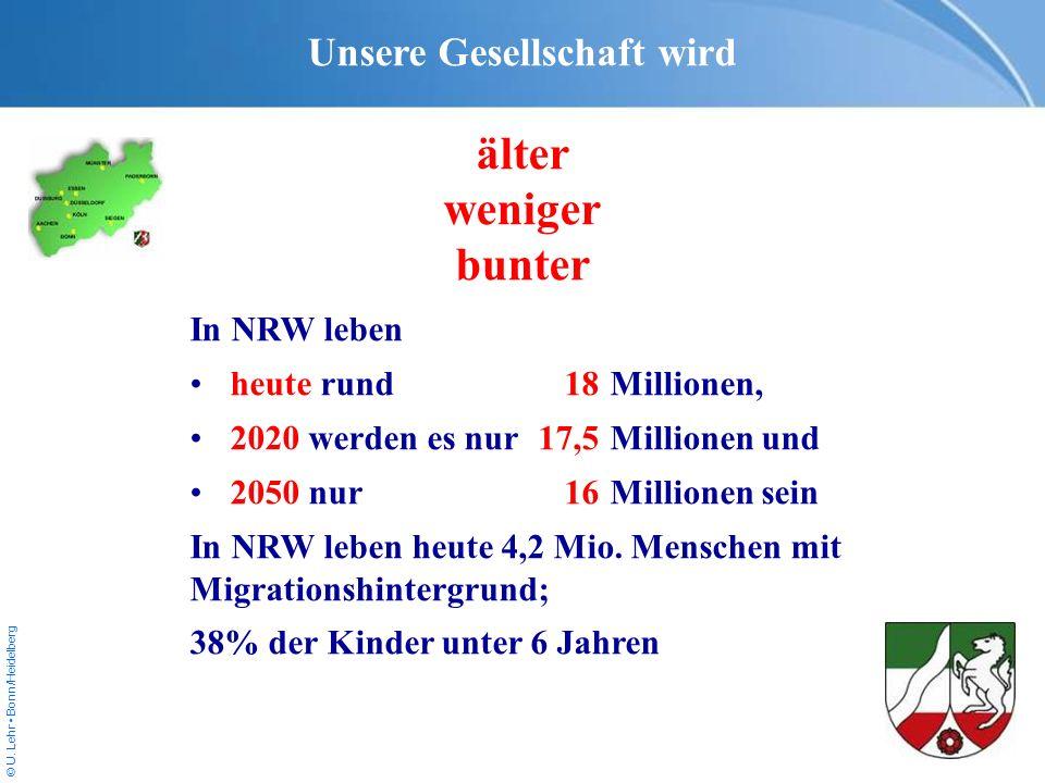 © U. Lehr Bonn/Heidelberg Unsere Gesellschaft wird älter weniger bunter In NRW leben heute rund 18 Millionen, 2020 werden es nur 17,5 Millionen und 20