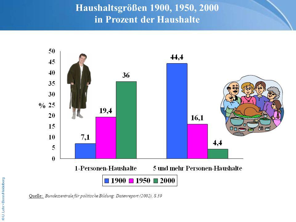 © U. Lehr Bonn/Heidelberg Haushaltsgrößen 1900, 1950, 2000 in Prozent der Haushalte Quelle: Bundeszentrale für politische Bildung: Datenreport (2002),