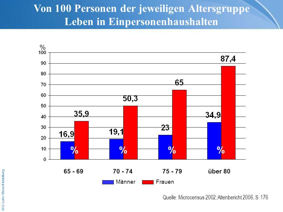 © U. Lehr Bonn/Heidelberg Von 100 Personen der jeweiligen Altersgruppe Leben in Einpersonenhaushalten Quelle: Microcensus 2002; Altenbericht 2006, S.