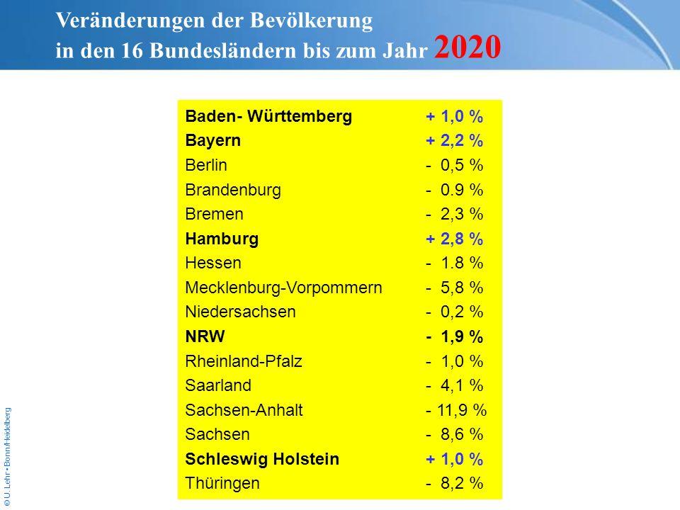 © U. Lehr Bonn/Heidelberg Baden- Württemberg+ 1,0 % Bayern+ 2,2 % Berlin- 0,5 % Brandenburg- 0.9 % Bremen- 2,3 % Hamburg+ 2,8 % Hessen- 1.8 % Mecklenb