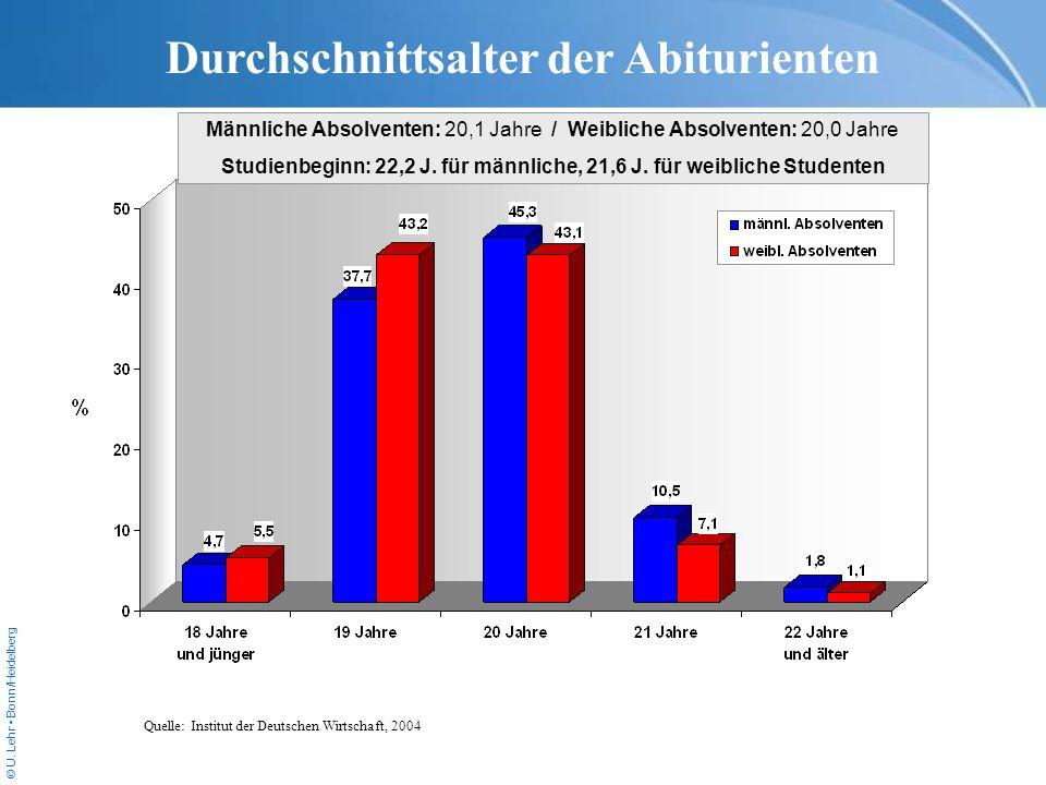 © U. Lehr Bonn/Heidelberg Durchschnittsalter der Abiturienten Männliche Absolventen: 20,1 Jahre / Weibliche Absolventen: 20,0 Jahre Studienbeginn: 22,