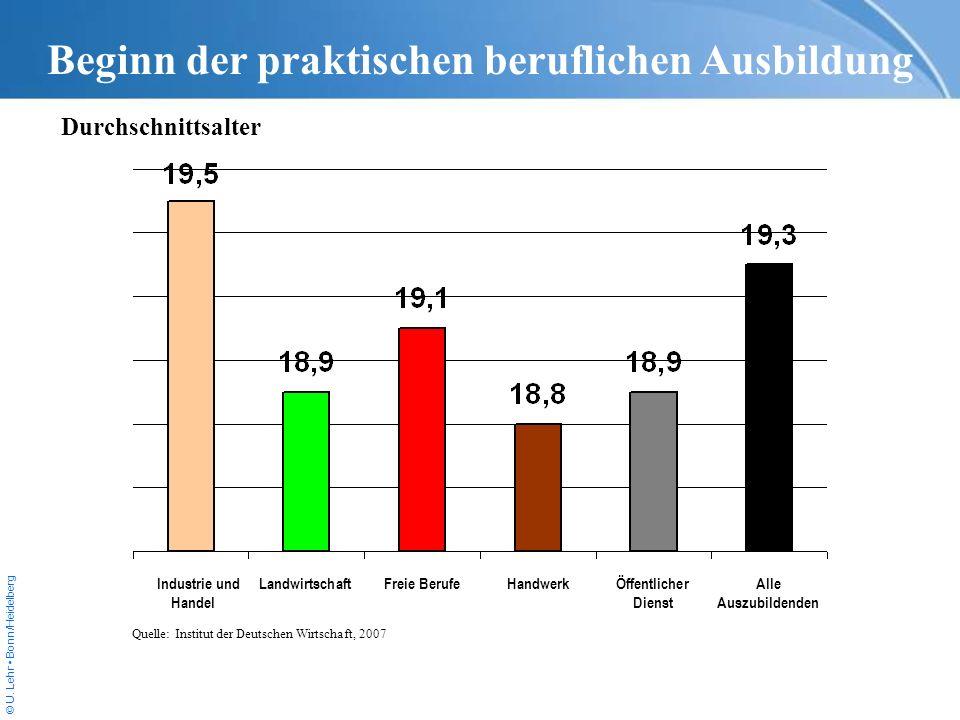 © U. Lehr Bonn/Heidelberg Beginn der praktischen beruflichen Ausbildung Durchschnittsalter Quelle: Institut der Deutschen Wirtschaft, 2007 Industrie u