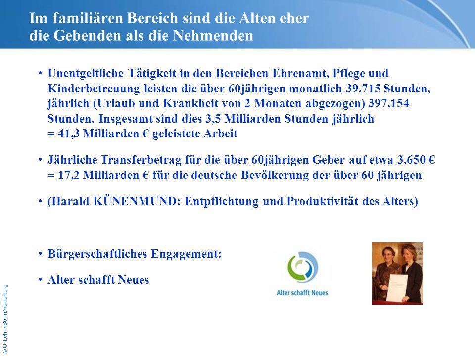 © U. Lehr Bonn/Heidelberg Im familiären Bereich sind die Alten eher die Gebenden als die Nehmenden Unentgeltliche Tätigkeit in den Bereichen Ehrenamt,