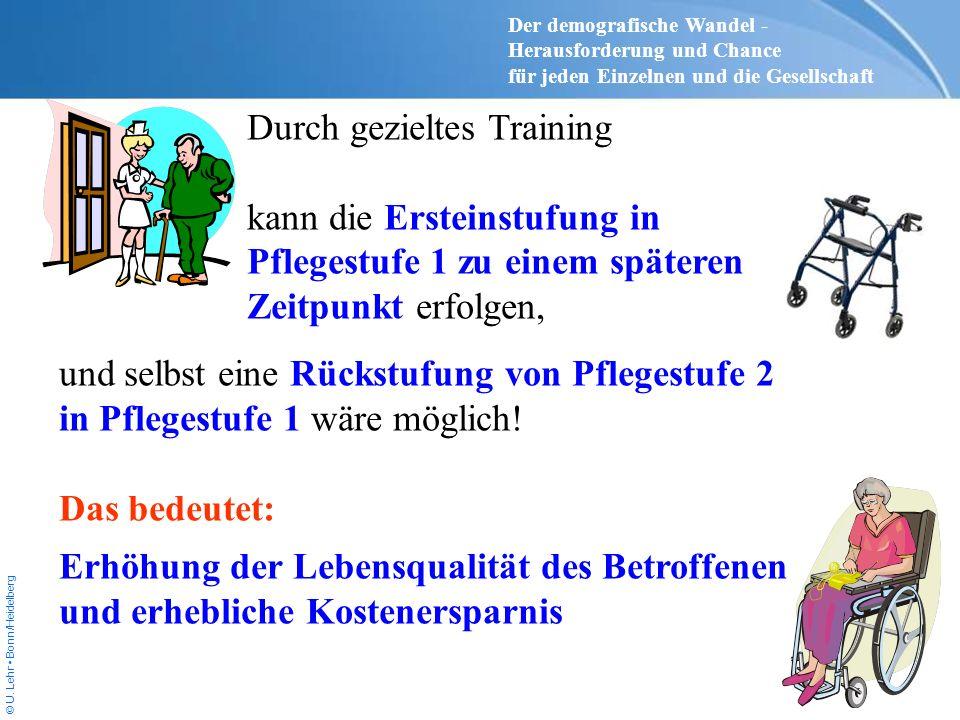 © U. Lehr Bonn/Heidelberg Durch gezieltes Training kann die Ersteinstufung in Pflegestufe 1 zu einem späteren Zeitpunkt erfolgen, und selbst eine Rück