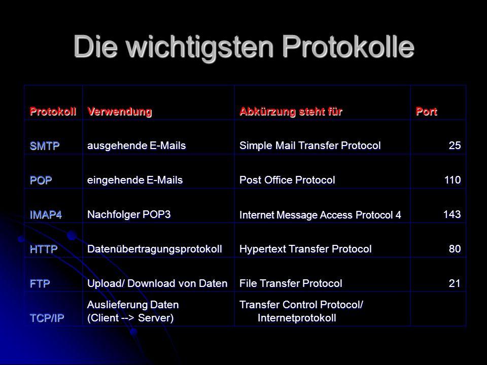 Die wichtigsten Protokolle ProtokollVerwendung Abkürzung steht für Port SMTP ausgehende E-Mails Simple Mail Transfer Protocol 25 POP eingehende E-Mail