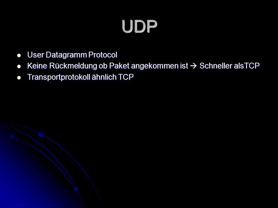 UDP User Datagramm Protocol User Datagramm Protocol Keine Rückmeldung ob Paket angekommen ist Schneller alsTCP Keine Rückmeldung ob Paket angekommen i