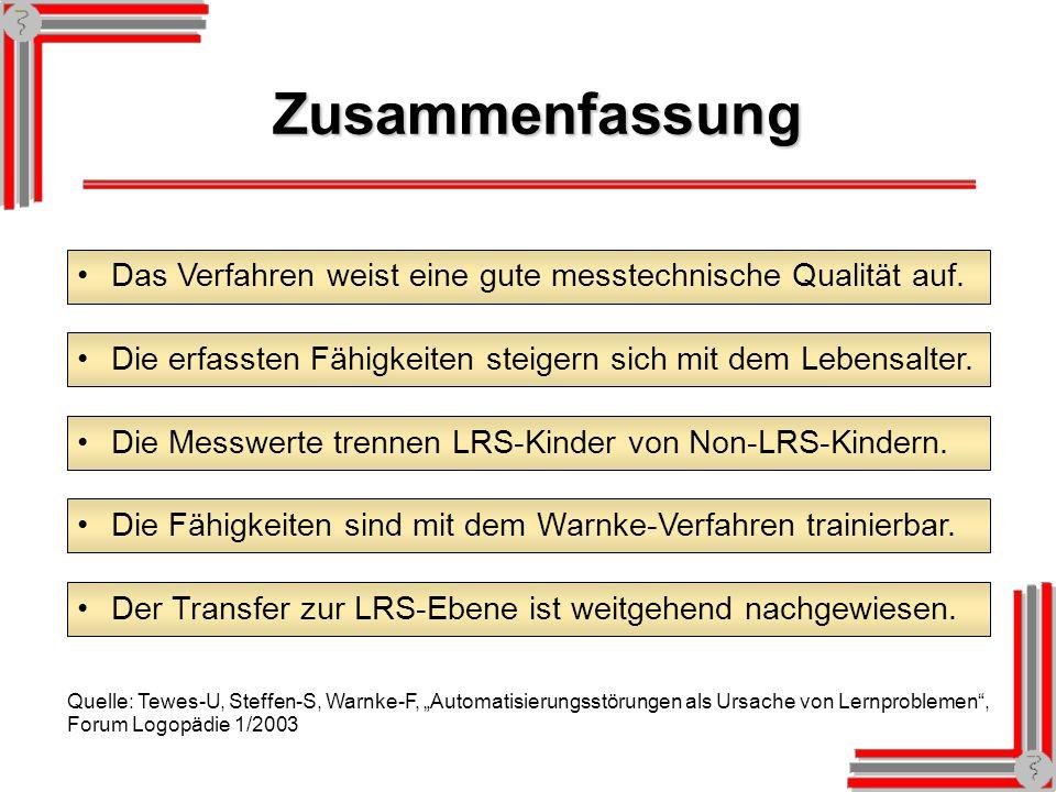 Transfer zur LRS-Ebene? Studie des Kultusministeriums Thüringen Studie des Kultusministeriums Thüringen Wissenschaftliche Begleitung: Prof. Uwe Tewes,