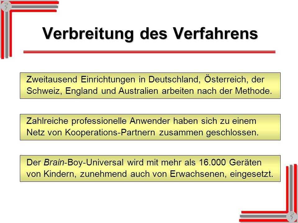 Studienergebnis Thüringen: Rechtschreibfortschritte in % Quelle:Tewes-U (2002), Forschungsbericht Thüringen-Studie Innerhalb der vier Trainingsmonate