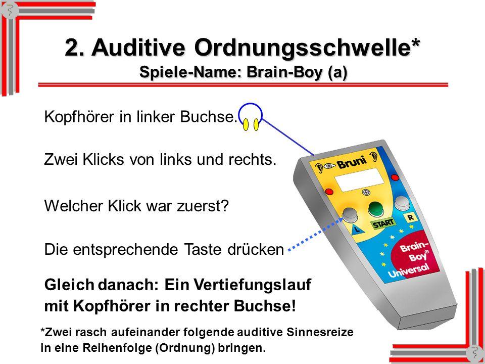Bedienung des Brain-Boy-Universal Kopfhörerbuchse für Testablauf 2 Leuchtdioden 3 Bedientasten Kopfhörerbuchse für TrainingDisplay