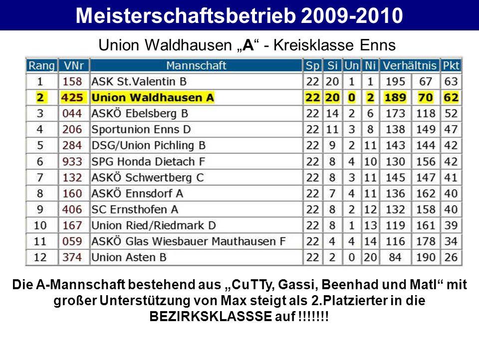 Meisterschaftsbetrieb 2009-2010 Union Waldhausen A - Kreisklasse Enns Die A-Mannschaft bestehend aus CuTTy, Gassi, Beenhad und Matl mit großer Unterst