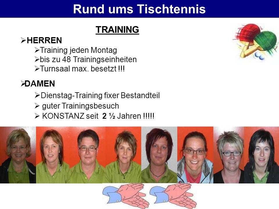 Rund ums Tischtennis TRAINING HERREN Training jeden Montag bis zu 48 Trainingseinheiten Turnsaal max. besetzt !!! DAMEN Dienstag-Training fixer Bestan
