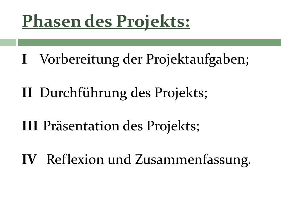 Phasen des Projekts: I Vorbereitung der Projektaufgaben; II Durchführung des Projekts; III Präsentation des Projekts; IV Reflexion und Zusammenfassung