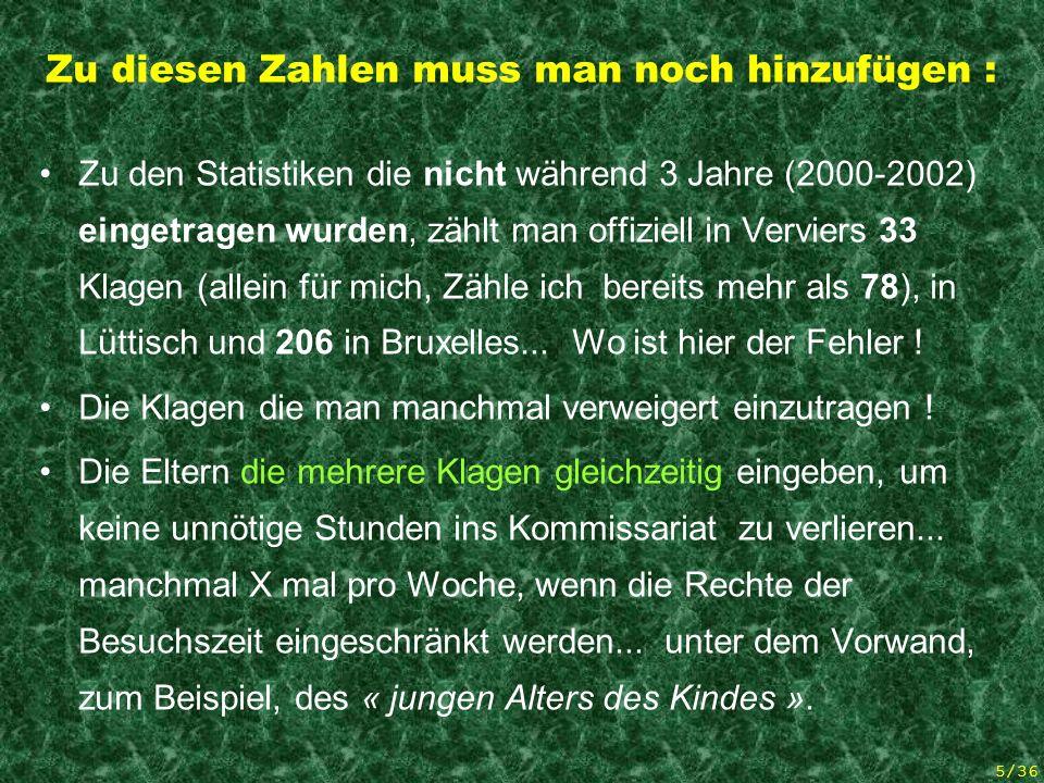 5/36 Zu diesen Zahlen muss man noch hinzufügen : Zu den Statistiken die nicht während 3 Jahre (2000-2002) eingetragen wurden, zählt man offiziell in Verviers 33 Klagen (allein für mich, Zähle ich bereits mehr als 78), in Lüttisch und 206 in Bruxelles...