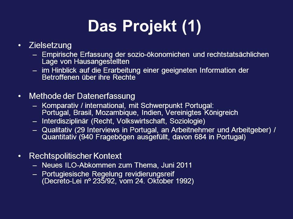 Das Projekt (1) Zielsetzung –Empirische Erfassung der sozio-ökonomichen und rechtstatsächlichen Lage von Hausangestellten –im Hinblick auf die Erarbei