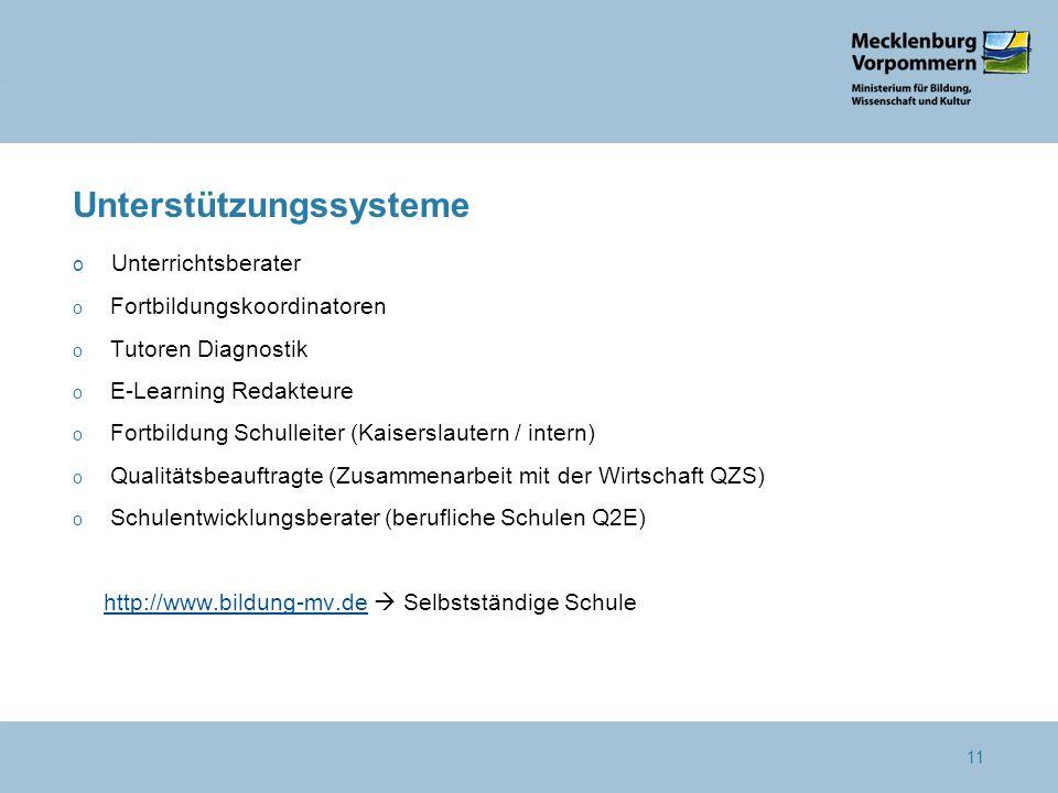 11 Unterstützungssysteme o Unterrichtsberater o Fortbildungskoordinatoren o Tutoren Diagnostik o E-Learning Redakteure o Fortbildung Schulleiter (Kais