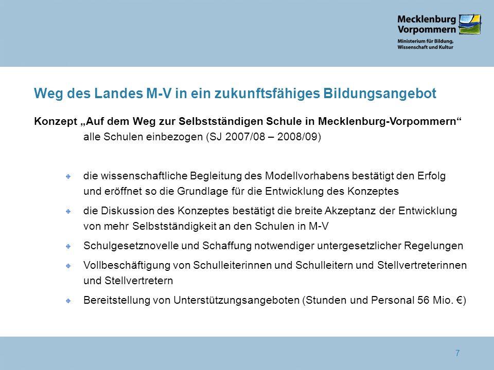 8 Weg des Landes M-V in ein zukunftsfähiges Bildungsangebot Realisierung von mehr Selbstständigkeit an den Schulen in M-V alle Schulen einbezogen (ab SJ 2009/10) Schulen arbeiten:auf Grundlage einer schülerbezogene Stundenzuweisung unter Nutzung der Kontingentstundentafel mit verbindlichen Regelungen zur Qualitätsentwicklung und -sicherung in Zusammenarbeit mit den Unterstützungssystemen in hohem Maße eigenverantwortlich in zukunftssicheren Standorten Selbstständige Schule in Mecklenburg-Vorpommern bietet Bildungsgerechtigkeit für jede einzelne Schülerin und jeden Schüler