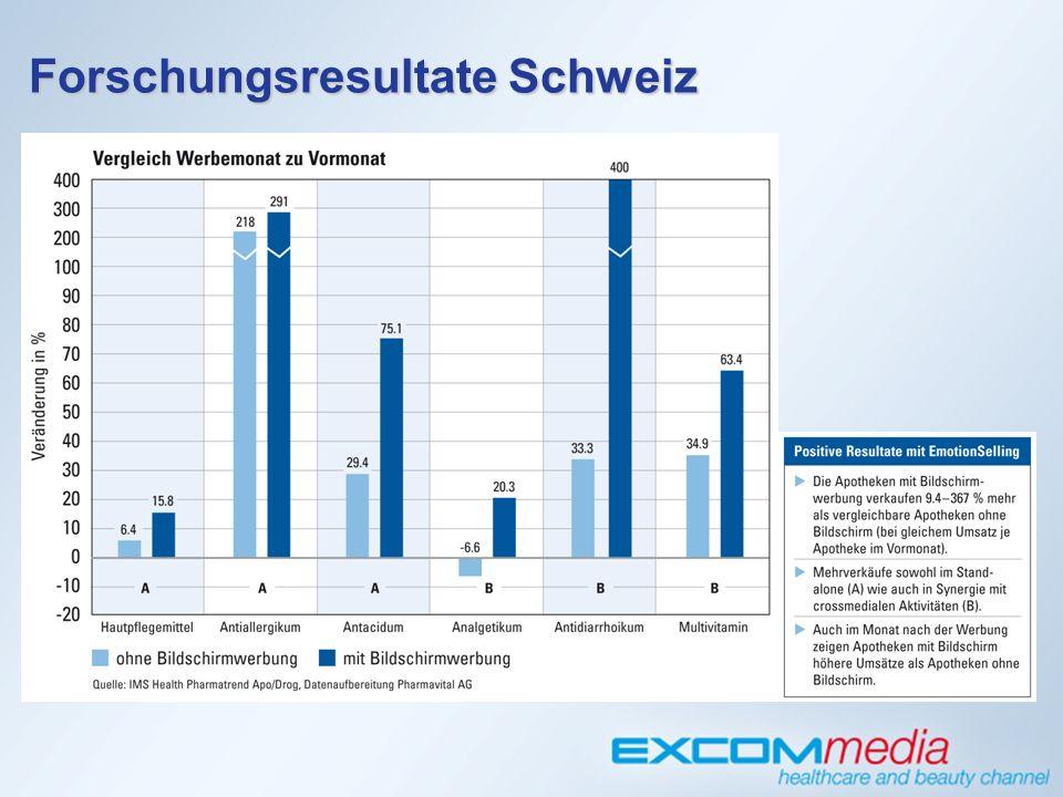 Forschungsresultate Schweiz